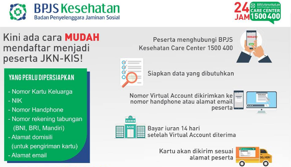 Daftar bpjs via call center 1500 400