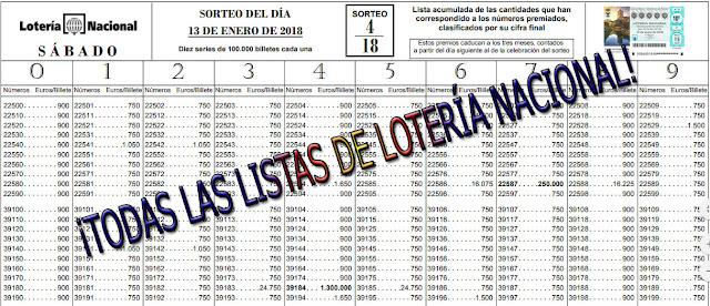 Resultados de loteria nacional con las listas oficiales de premios