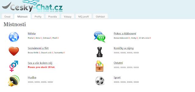 Český chat