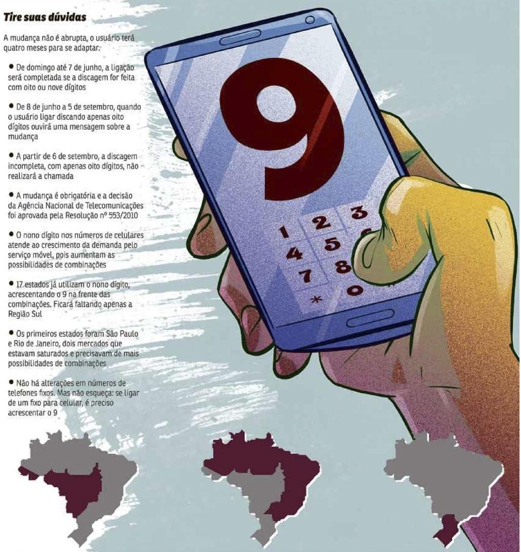 9º Dígito celulares Brasília DF