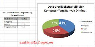 Cara Membuat Grafik (Chart) Diagram Lingkaran/PIE 2