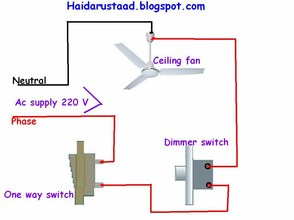Ceiling Fan With 1 3 Way And 1 3 Way Dimmer Switch