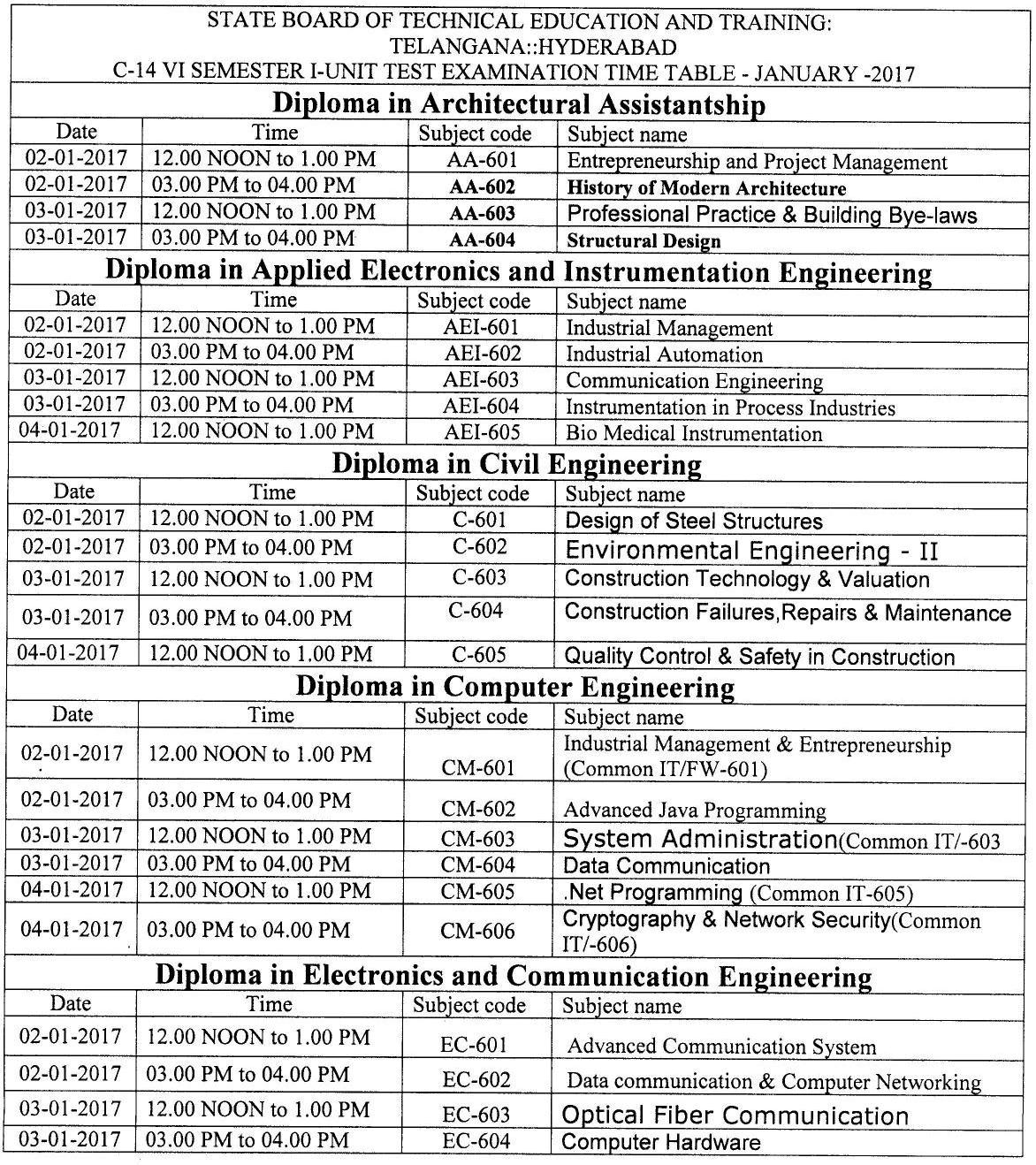 ts sbtet st unit test time table for c iv and vi semester   unit test time table