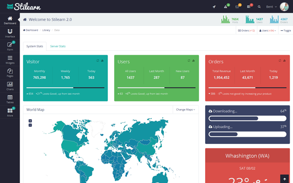 Download Stilearn Admin Template Download Bootstrap