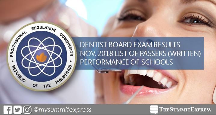 FULL RESULTS: November 2018 Dentist board exam list of passers