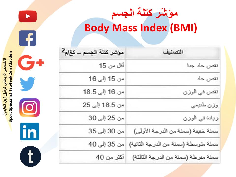 كيفية حساب كتلة الجسم