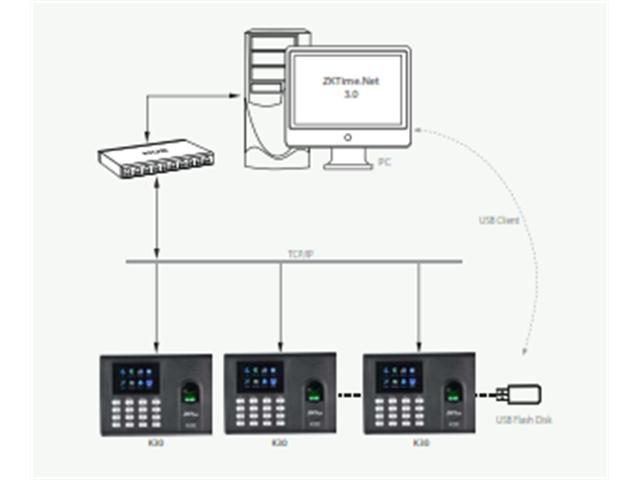 جهاز حضور وانصراف بالبصمة موديل ZKTECO K30