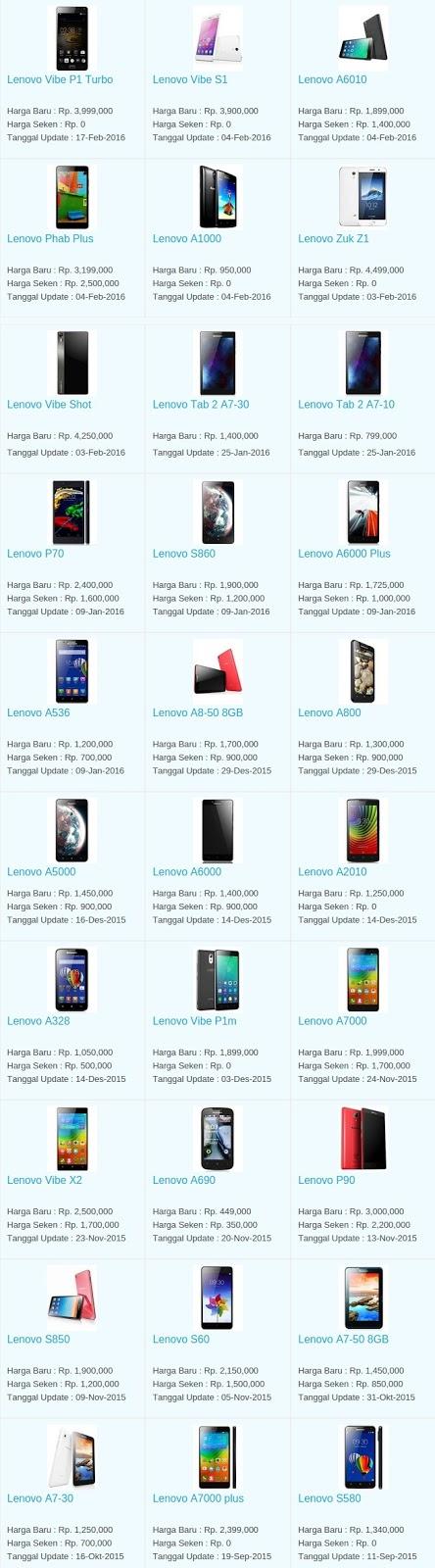Daftar Harga Terbaru Hp Lenovo Maret 2016