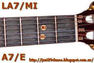 acorde guitarra chord (LA7 con bajo en MI)