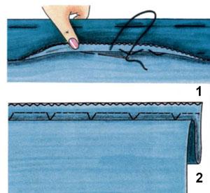 Обработка нижнего среза изделия