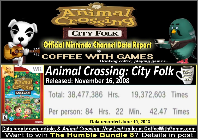 Coffee With Games: Animal Crossing: City Folk, how much has