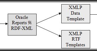 Rdf File Format