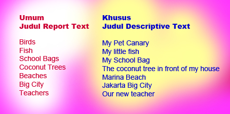 Learning English Independently Descriptive Text