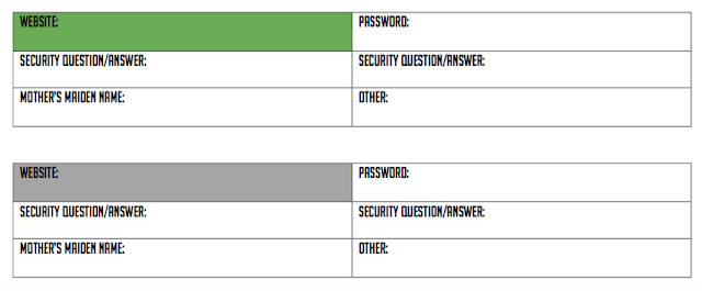How to keep track of online passwords and security questions.