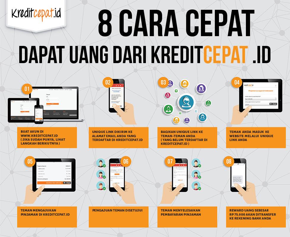 5 Pinjaman Online 24 Jam Cair Dan Terpercaya Pinjaman Online