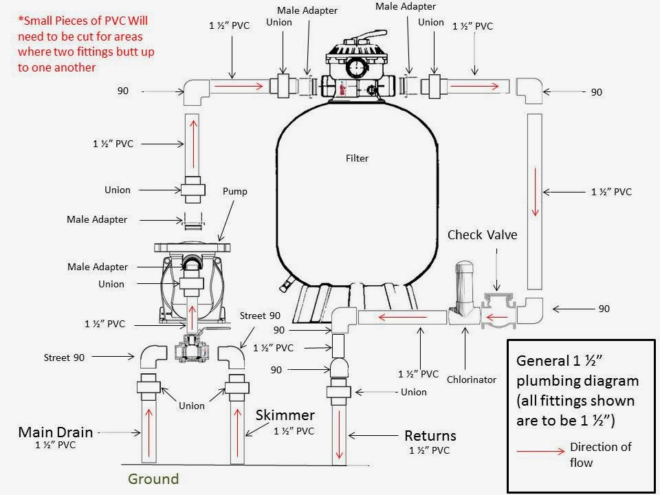 Pool Plumbing: What You Should Know   General Swimming