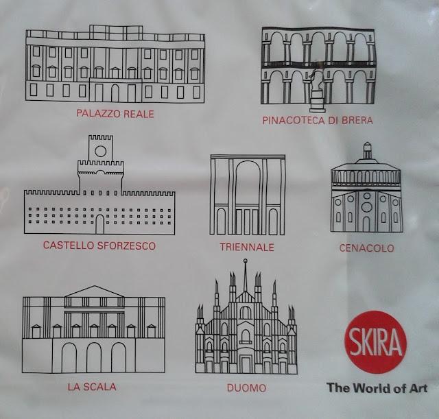 סכמה של המוזיאונים החשובים במילאנו