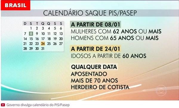 Calendário Saque PIS/Pasep é divulgado; confira aqui