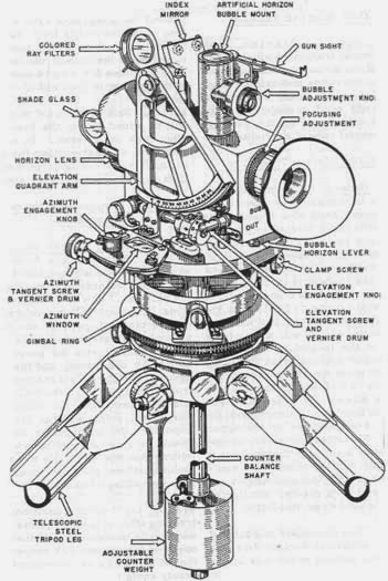 Theodolite Traversing in Survey and Procedure and Angle