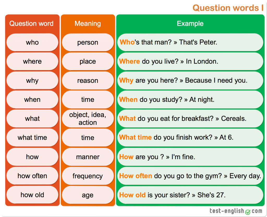 4o C Y D Bilingual Subjects English Review Questions Words