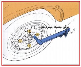 كتاب عن الإطارات والعجلات في المعدات الثقيلة,كتب ميكانيكا, كتب, معدات, ميكانيكا السيارات,