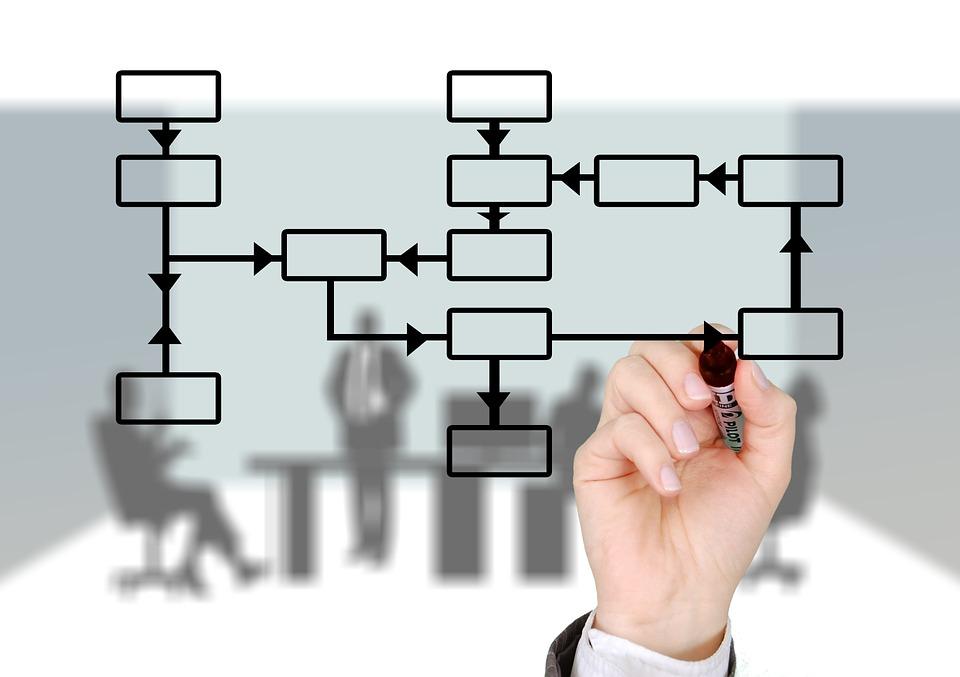 Download Makalah dan Materi Manajemen Logistik