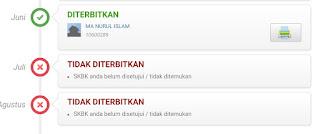 File Pendidikan Jadwal Terbit dam Cara Cetak  SKAPT, SKBK, dan SKMT Simpatika September 2018