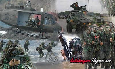 Contoh Ancaman Militer Yang Pernah Mengancam Integrasi Nasional