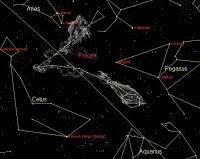 Zodiak Pisces Bulan Juni 2016