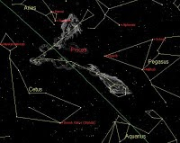 Zodiak Pisces Bulan Desember 2018