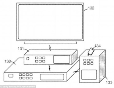 Sony Patents Technology For Wireless Power Transfer Between Devices | TekkiPedia News
