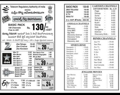 Telugu TV Channels New Rates - TRAI New Cost for DTH and Cable Operators Details 2