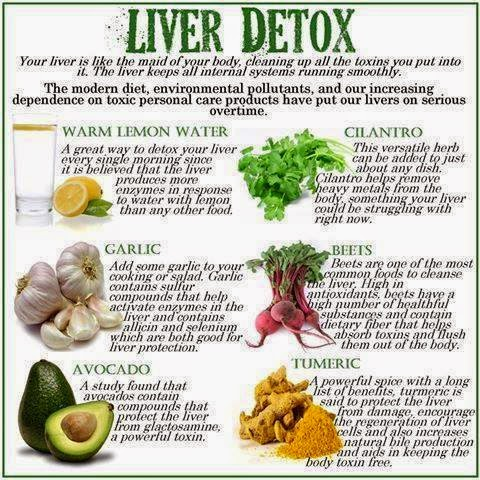 hover_share weight loss - Liver detox