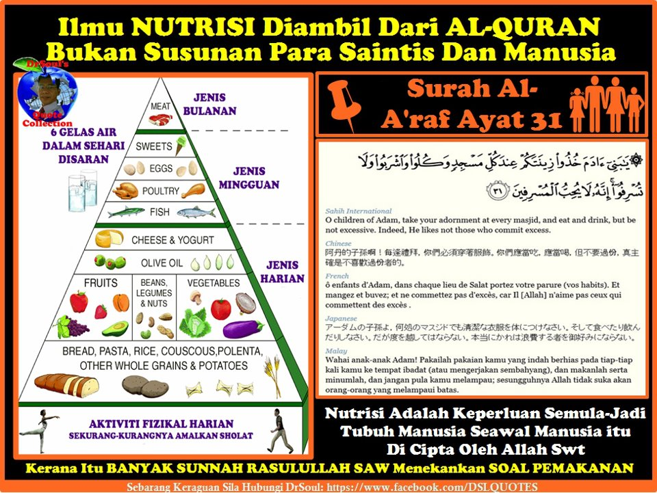 Rahsia Diet Rasulullah SAW