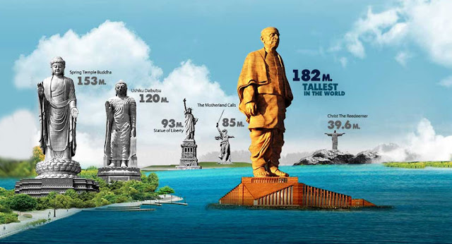 9 amazing facts of india statuecof unity