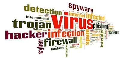 Tanda Bahwa Komputer Terinfeksi Virus