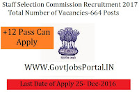 Staff Selection Commission Recruitment for Clerk Post 2017