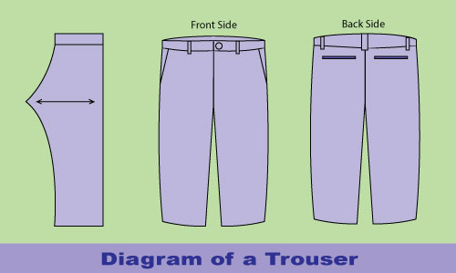 Diagram of a Trouser