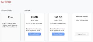 Google Drive Ücreti