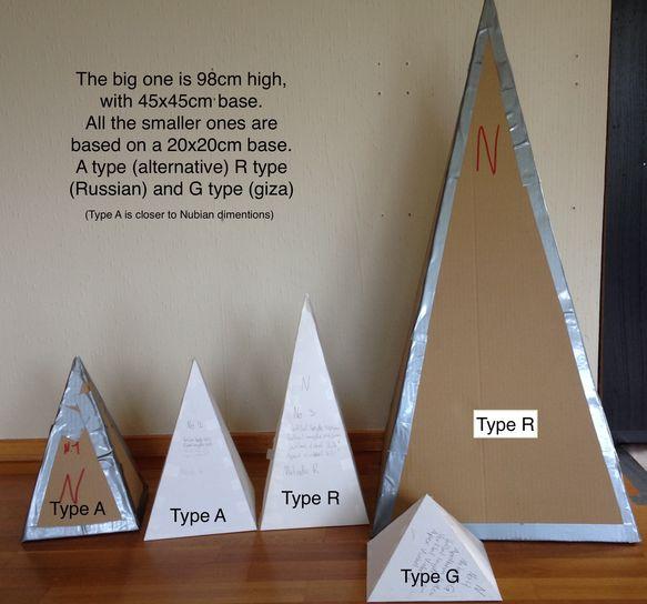 pyramid, russian pyramid