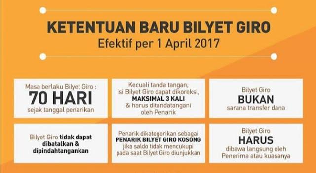 Ketentuan bilyet Giro oleh BI ( bank Indonesia