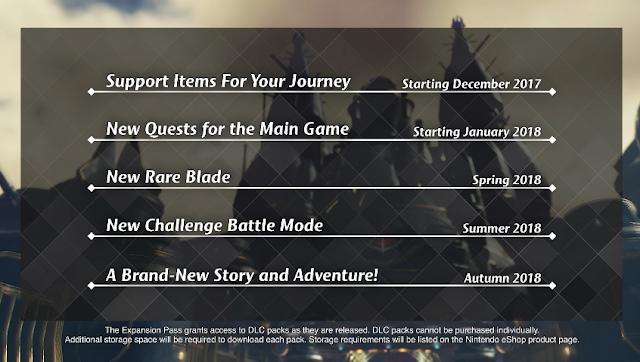 Xenoblade Chronicles 2 Direct Expansion Pass Schedule DLC packs Nintendo eShop