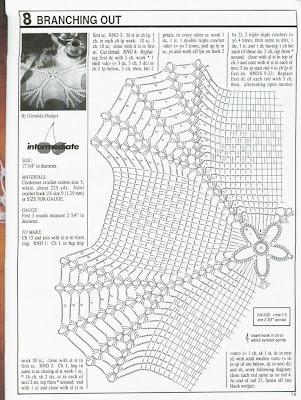 Crochet Pattern and Chart