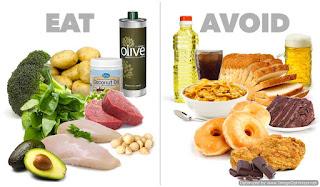Makanan yang harus dihindari ketika diet dan yang bagus di konsumsi