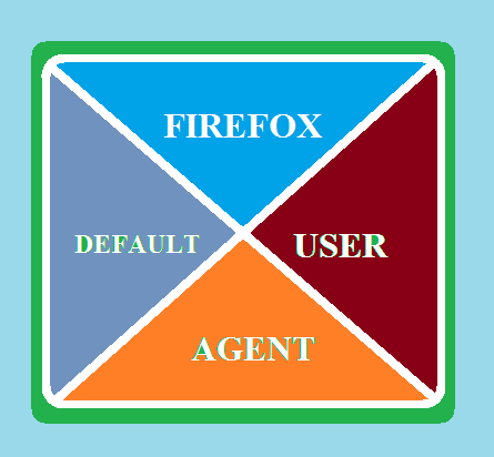 http://www.wikigreen.in/2015/02/firefox-default-user-agent-how-to-reset.html