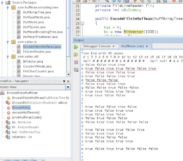 Programming Communications: 2011