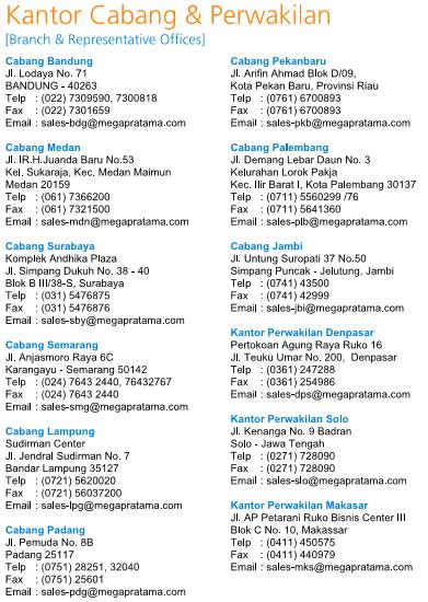 Kantor Cabang Asuransi Mega Pratama Indonesia