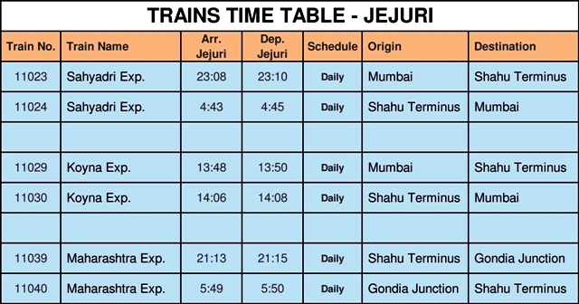 Trains Time Table passing through Jejuri