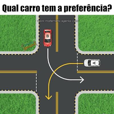 Qual carro tem a preferência?