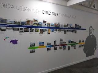mapa de la obra urbana de Carlos Cruz Diez en Venezuela